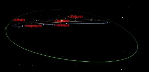 pluto location in solar system - photo #15